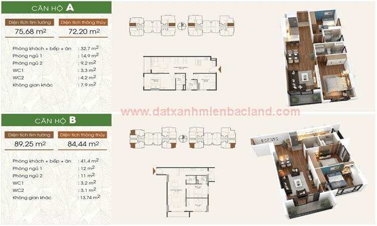 Thiết kế căn hộ A - B Five Star Garden Kim Giang