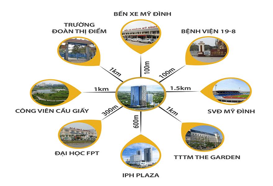 Liên kết dự án FLC 18 Phạm Hùng