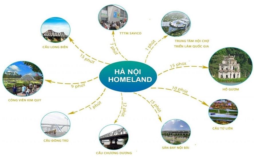 liên kết vùng hà nội homeland