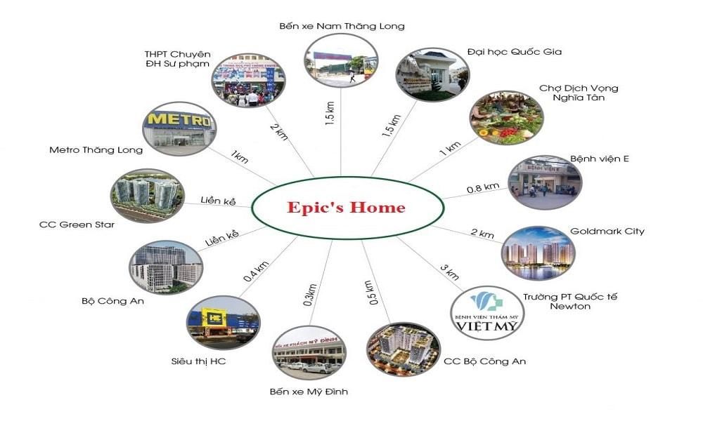 liên kết vùng chung cư epic home